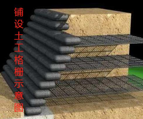 铺设土工格栅示意图